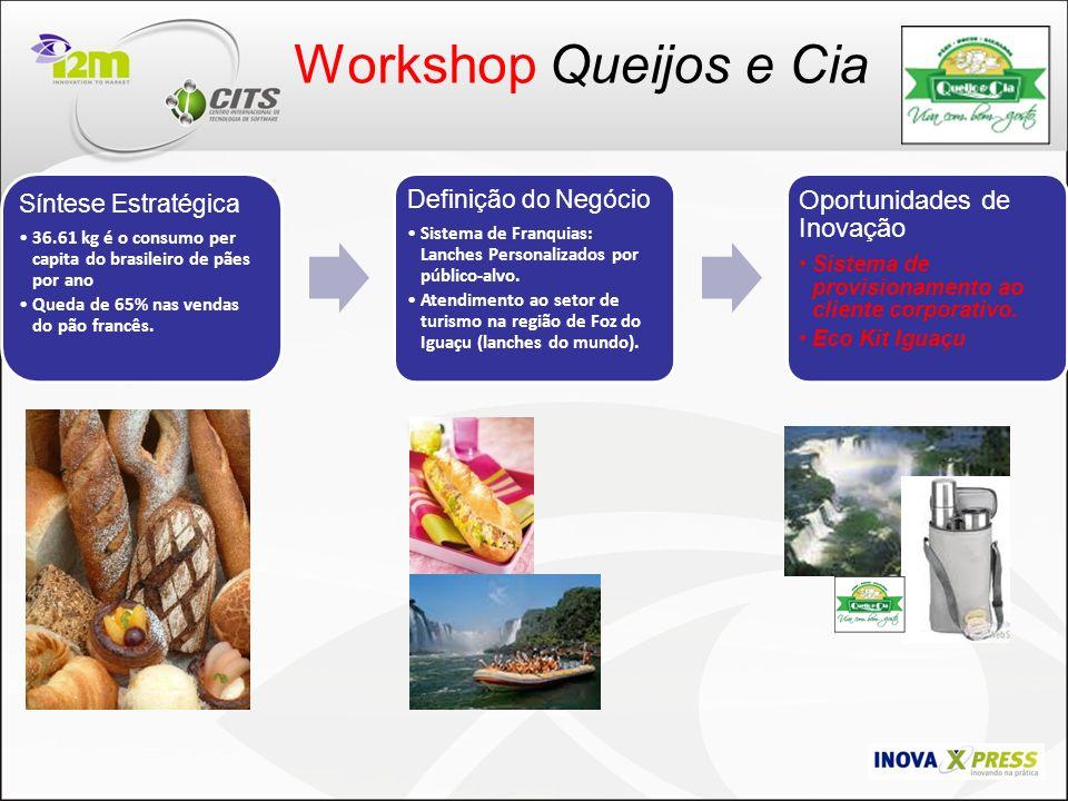 Síntese Estratégica 36.61 kg é o consumo per capita do brasileiro de pães por ano Queda de 65% nas vendas do pão francês.