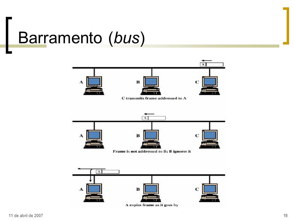 11 de abril de 200718 Barramento (bus)