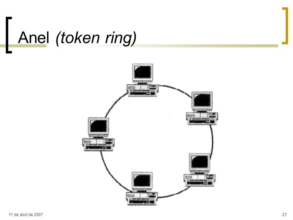 11 de abril de 200721 Anel (token ring)