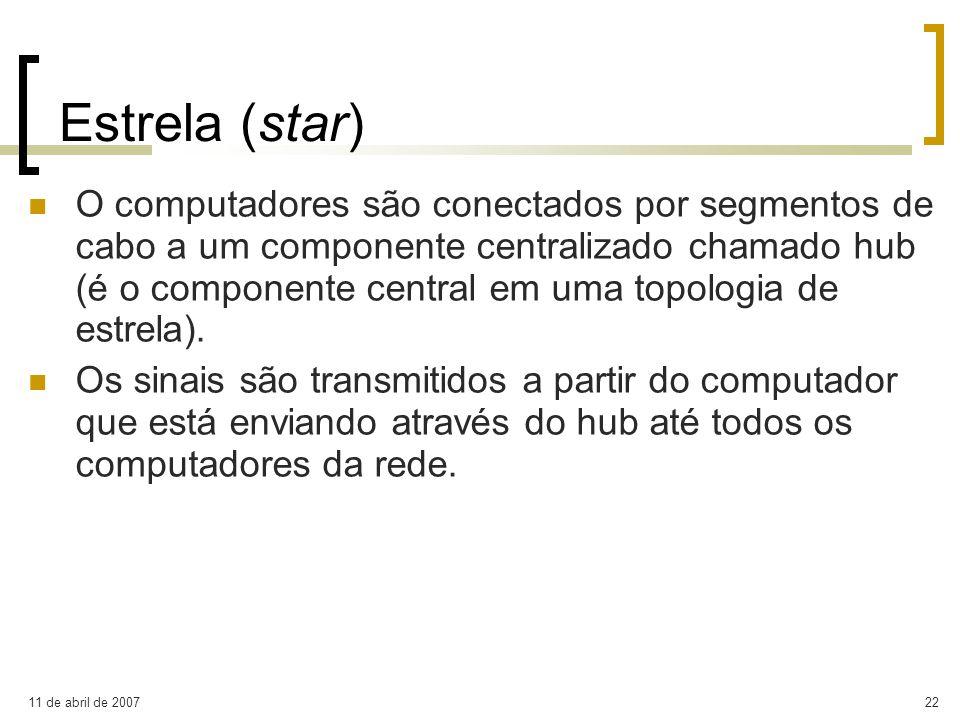 11 de abril de 200722 Estrela (star) O computadores são conectados por segmentos de cabo a um componente centralizado chamado hub (é o componente cent
