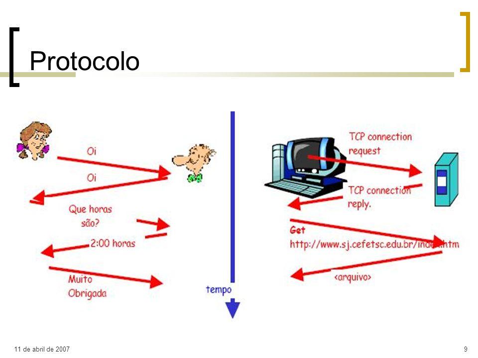 11 de abril de 20079 Protocolo