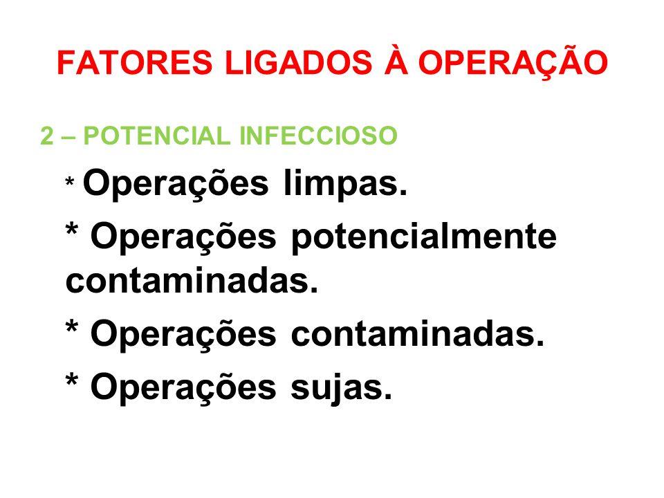 FATORES LIGADOS À OPERAÇÃO 2 – POTENCIAL INFECCIOSO * Operações limpas. * Operações potencialmente contaminadas. * Operações contaminadas. * Operações