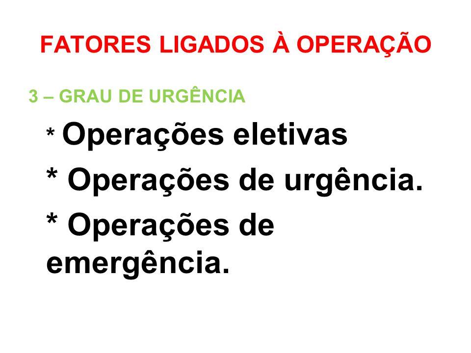 FATORES LIGADOS À OPERAÇÃO 3 – GRAU DE URGÊNCIA * Operações eletivas * Operações de urgência. * Operações de emergência.