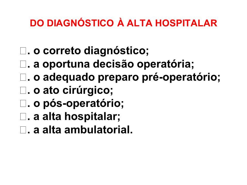 DO DIAGNÓSTICO À ALTA HOSPITALAR ƒ. o correto diagnóstico; ƒ. a oportuna decisão operatória; ƒ. o adequado preparo pré-operatório; ƒ. o ato cirúrgico;