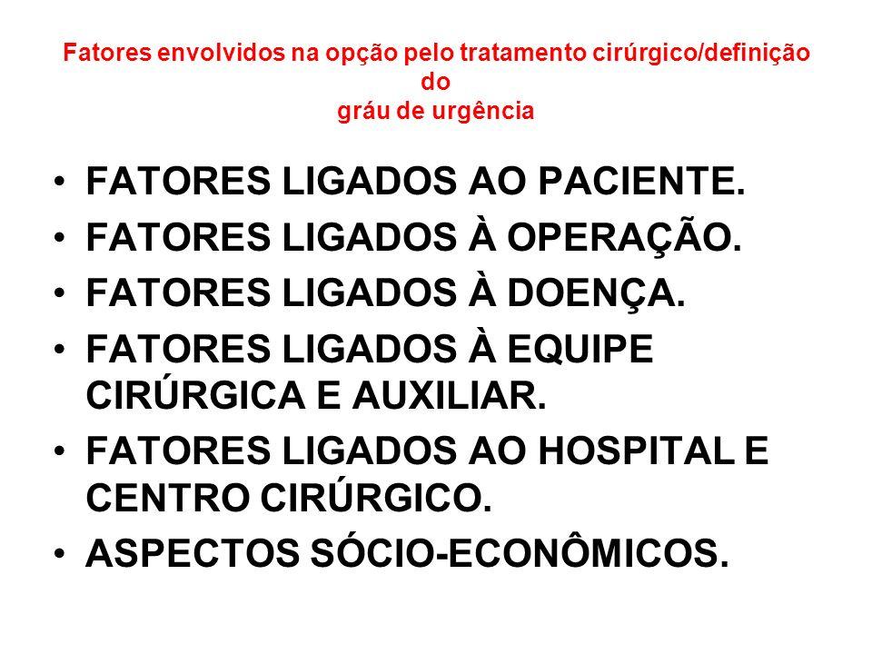 Fatores envolvidos na opção pelo tratamento cirúrgico/definição do gráu de urgência FATORES LIGADOS AO PACIENTE. FATORES LIGADOS À OPERAÇÃO. FATORES L