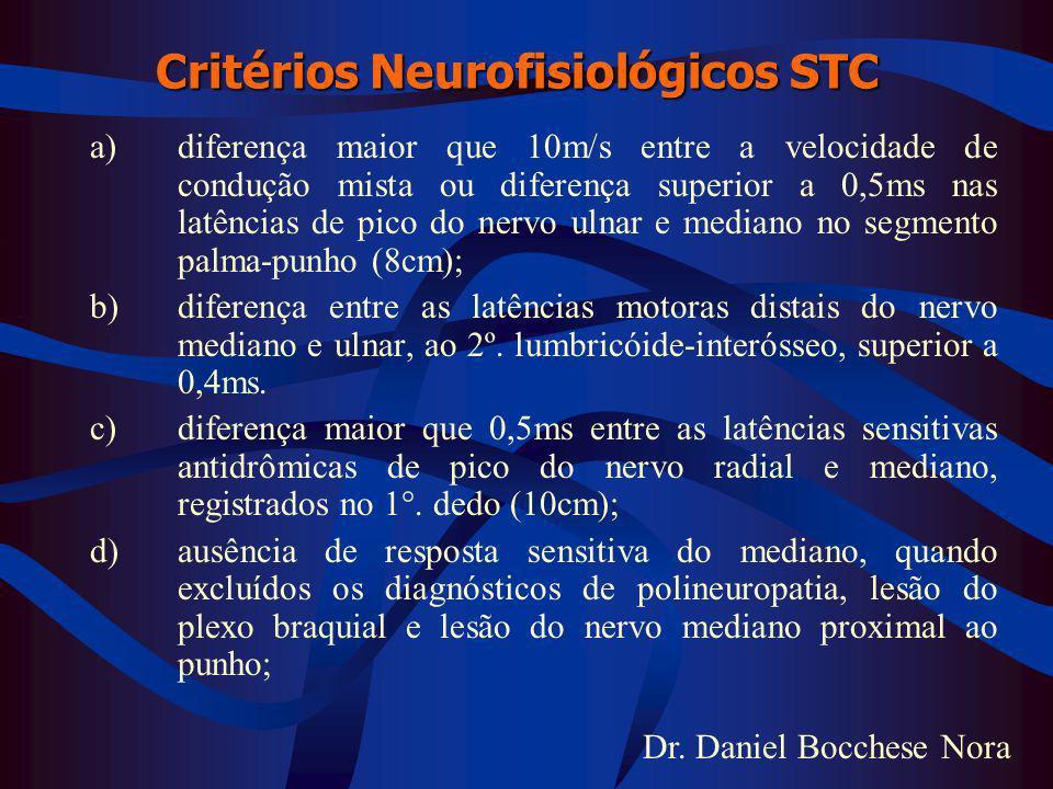 Dr. Daniel Bocchese Nora Critérios Neurofisiológicos STC a)diferença maior que 10m/s entre a velocidade de condução mista ou diferença superior a 0,5m