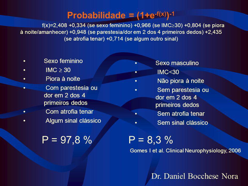 Dr. Daniel Bocchese Nora Probabilidade = (1+e -f(x) ) -1 f(x)=2,408 +0,334 (se sexo feminino) +0,966 (se IMC 30) +0,804 (se piora à noite/amanhecer) +