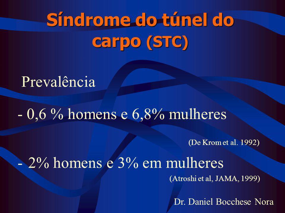 Dr. Daniel Bocchese Nora Síndrome do túnel do carpo (STC) Prevalência - 0,6 % homens e 6,8% mulheres (De Krom et al. 1992) -2% homens e 3% em mulheres