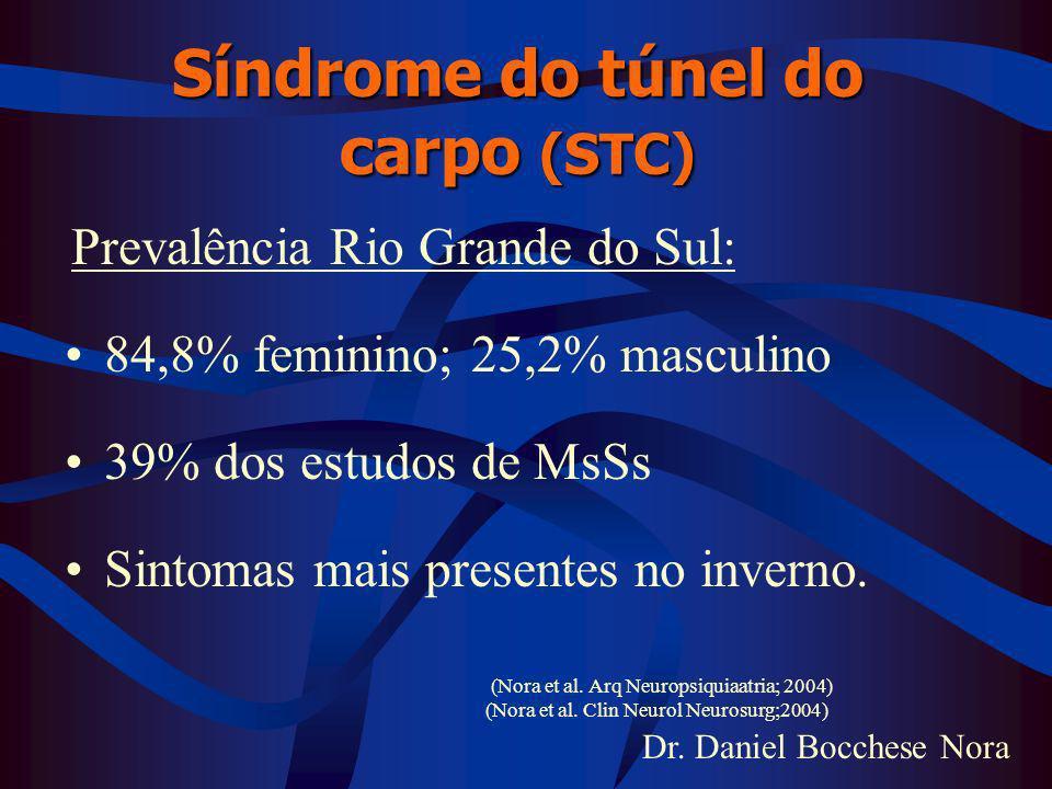 Dr. Daniel Bocchese Nora Síndrome do túnel do carpo (STC) Prevalência Rio Grande do Sul: 84,8% feminino; 25,2% masculino 39% dos estudos de MsSs Sinto