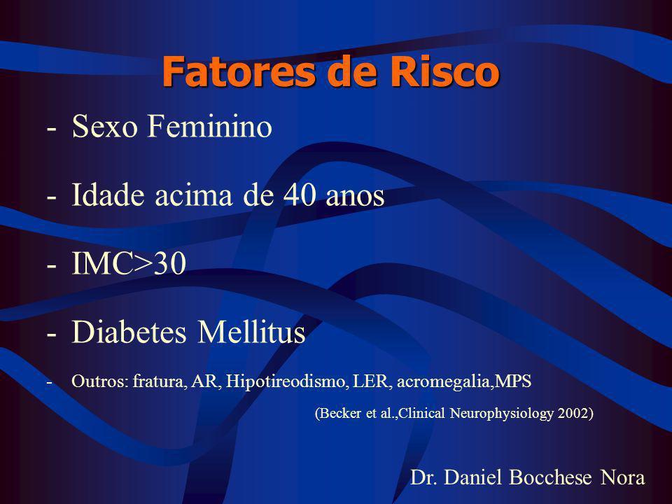Dr. Daniel Bocchese Nora Fatores de Risco -Sexo Feminino -Idade acima de 40 anos -IMC>30 -Diabetes Mellitus -Outros: fratura, AR, Hipotireodismo, LER,