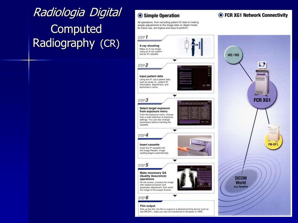 Radiologia Digital - CR Computed Radiography (CR) é o nome comercial para Sistema Detector à base de Fósforo Foto-estimulável (PSP – photostimulable phosphor detector).