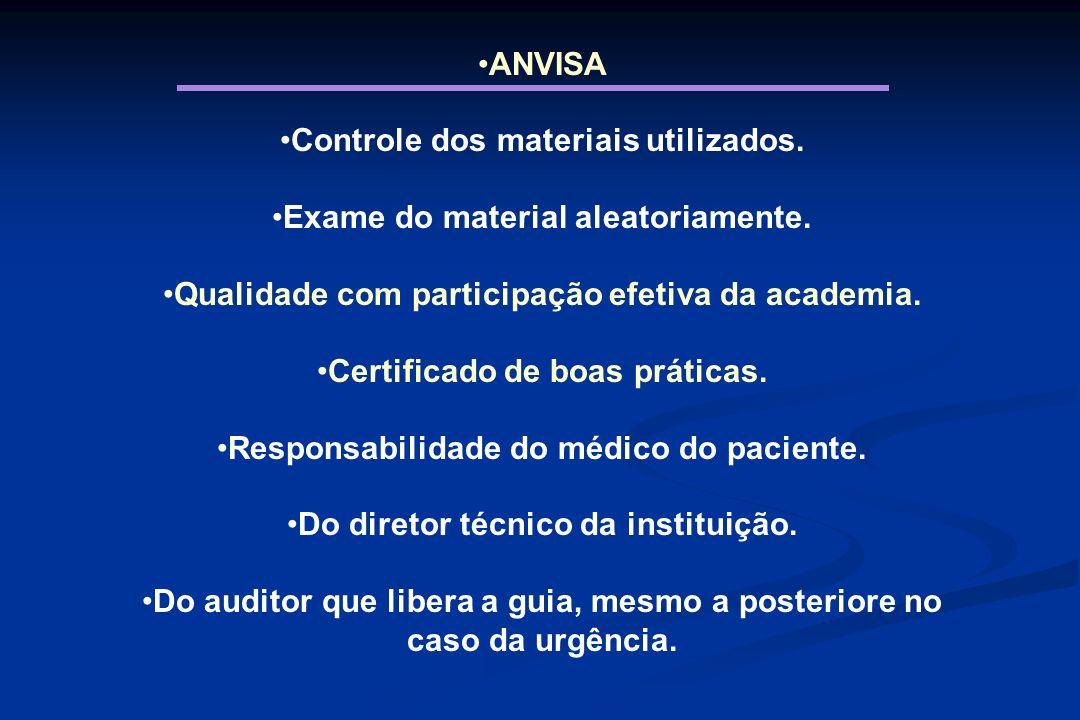 ANVISA Controle dos materiais utilizados. Exame do material aleatoriamente. Qualidade com participação efetiva da academia. Certificado de boas prátic