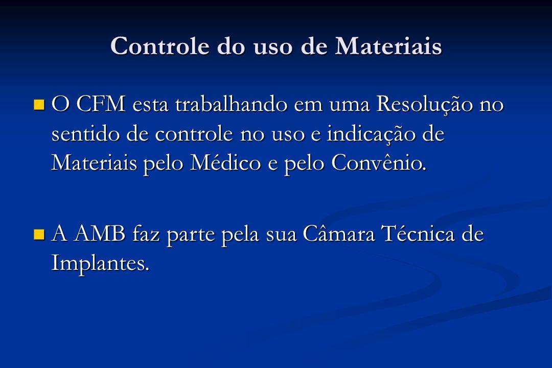 Controle do uso de Materiais O CFM esta trabalhando em uma Resolução no sentido de controle no uso e indicação de Materiais pelo Médico e pelo Convêni