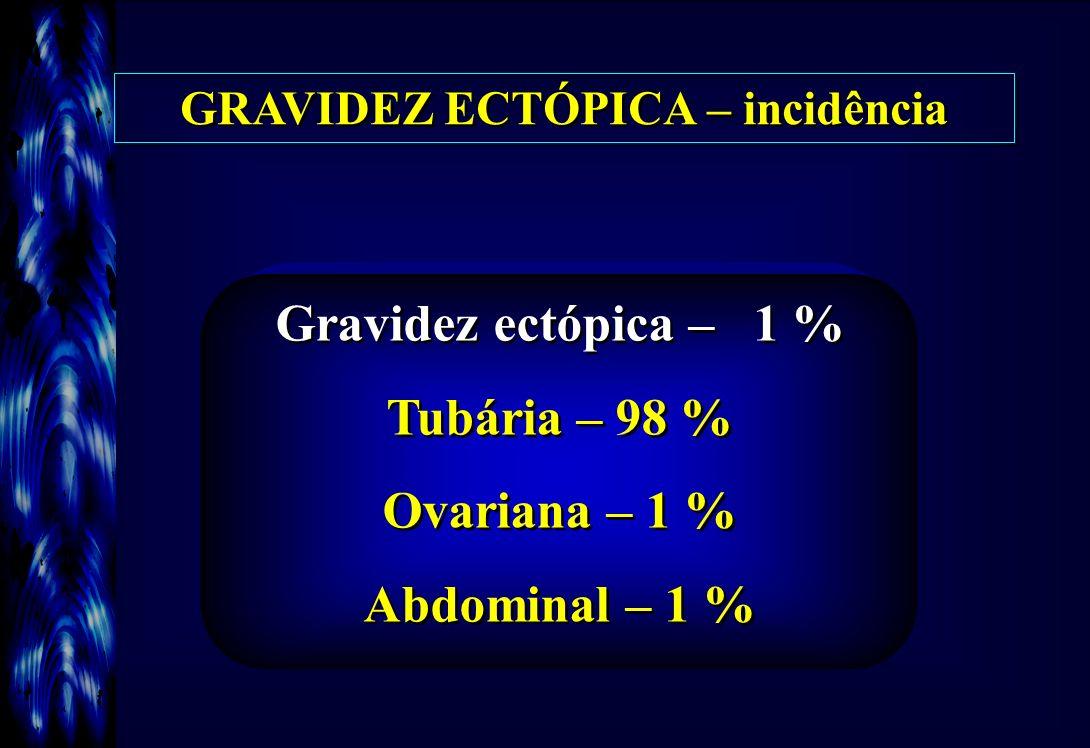 GRAVIDEZ ECTÓPICA – incidência Gravidez ectópica – 1 % Tubária – 98 % Ovariana – 1 % Abdominal – 1 % Gravidez ectópica – 1 % Tubária – 98 % Ovariana –