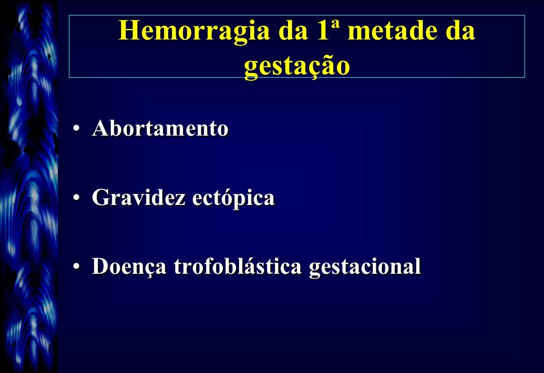 Hemorragia da 1ª metade da gestação Abortamento Gravidez ectópica Doença trofoblástica gestacional Abortamento Gravidez ectópica Doença trofoblástica