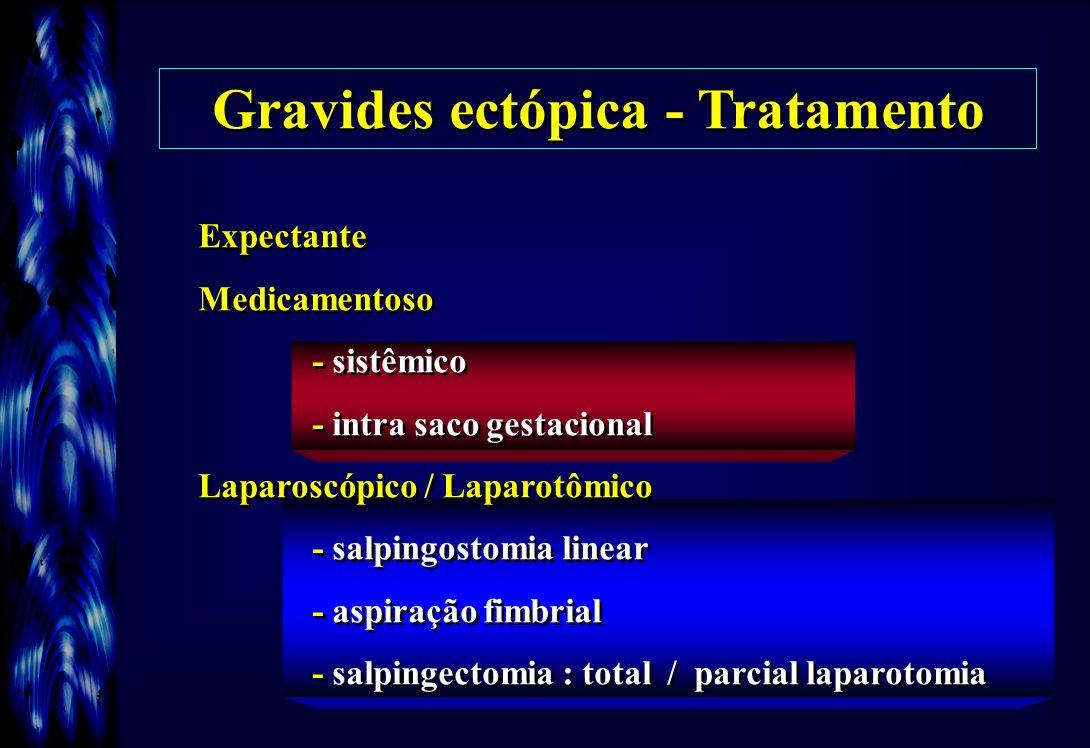 Gravides ectópica - Tratamento Expectante Medicamentoso - sistêmico - intra saco gestacional Laparoscópico / Laparotômico - salpingostomia linear - as