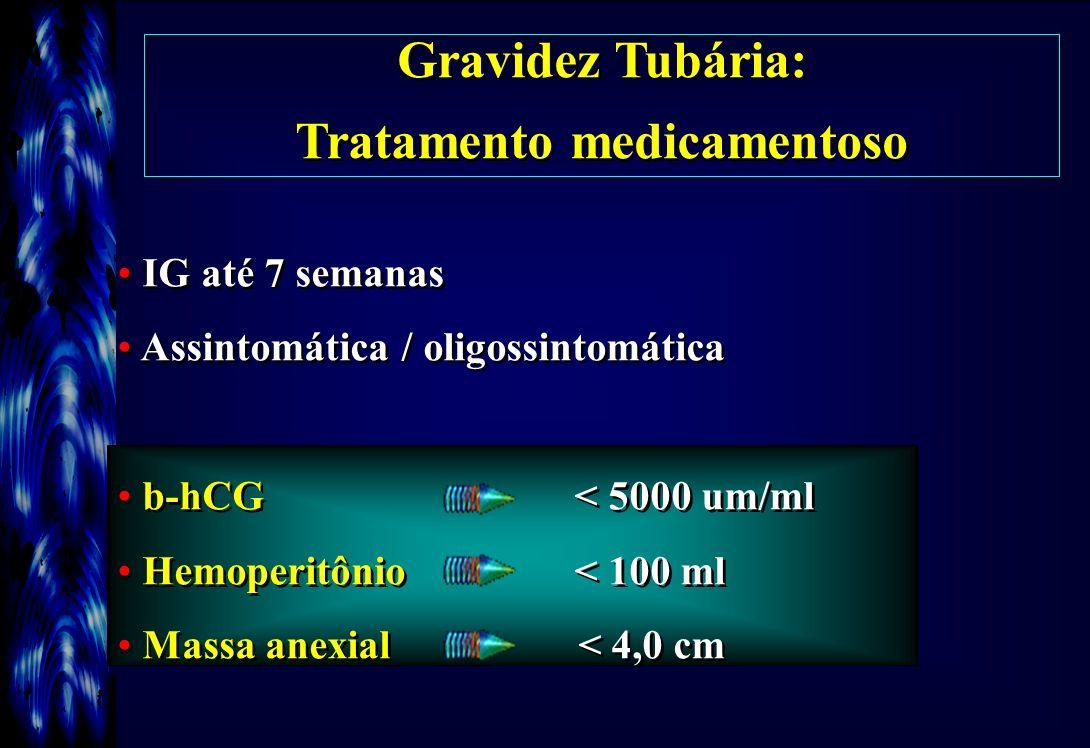 Gravidez Tubária: Tratamento medicamentoso Gravidez Tubária: Tratamento medicamentoso IG até 7 semanas Assintomática / oligossintomática b-hCG < 5000