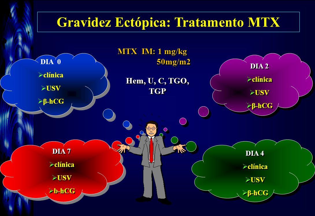 DIA 0 clínica USV β-hCG DIA 7 clínica USV b-hCG DIA 7 clínica USV b-hCG DIA 2 clínica USV β-hCG DIA 2 clínica USV β-hCG DIA 4 clínica USV β-hCG DIA 4