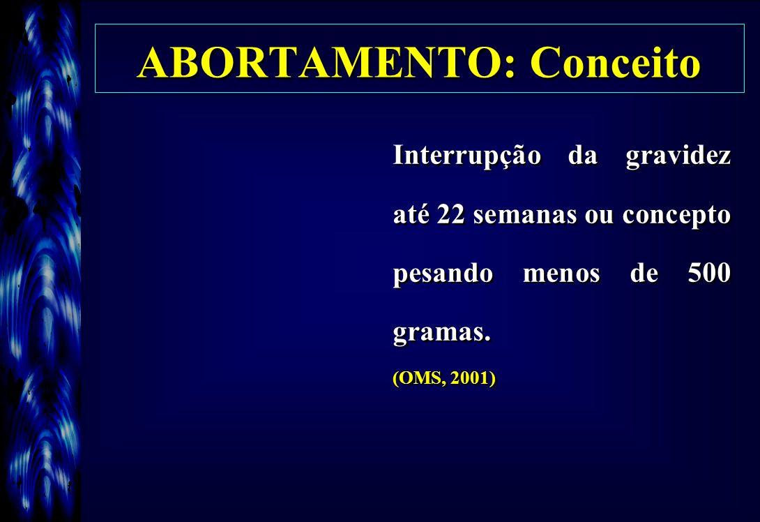 ABORTAMENTO: Conceito Interrupção da gravidez até 22 semanas ou concepto pesando menos de 500 gramas. (OMS, 2001)
