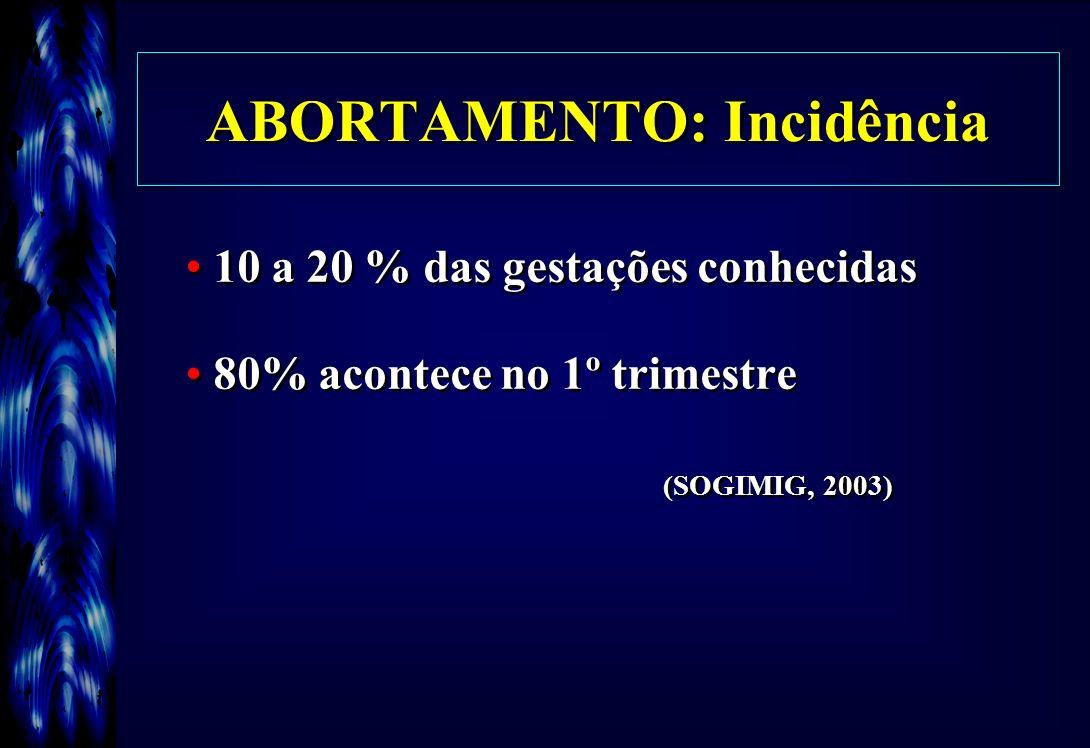 ABORTAMENTO: Etiologia Anomalias cromossômicas e gênicas Ovopatias / Infecções (Sífilis, toxoplasmose, etc) FETAIS (70%) Gravidez múltipla Alterações placenta, cordão e membranas Miomas, malformação uterina, sinéquia, polipo Tireoideopatias, diabetes, LES, DVHC Causas imunológicas MATERNAS Insuficiência lútea Incompetência Istmocervical Tabagismo, Alcool, Radiação, Traumas AMBIENTAIS Anomalias cromossômicas e gênicas Ovopatias / Infecções (Sífilis, toxoplasmose, etc) FETAIS (70%) Gravidez múltipla Alterações placenta, cordão e membranas Miomas, malformação uterina, sinéquia, polipo Tireoideopatias, diabetes, LES, DVHC Causas imunológicas MATERNAS Insuficiência lútea Incompetência Istmocervical Tabagismo, Alcool, Radiação, Traumas AMBIENTAIS