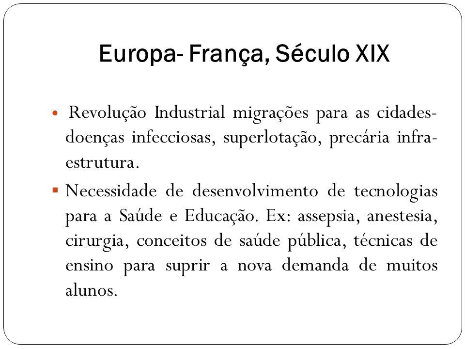 Europa- França, Século XIX Revolução Industrial migrações para as cidades- doenças infecciosas, superlotação, precária infra- estrutura. Necessidade d