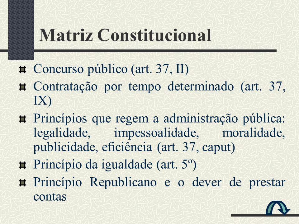 Matriz Constitucional Concurso público (art. 37, II) Contratação por tempo determinado (art. 37, IX) Princípios que regem a administração pública: leg