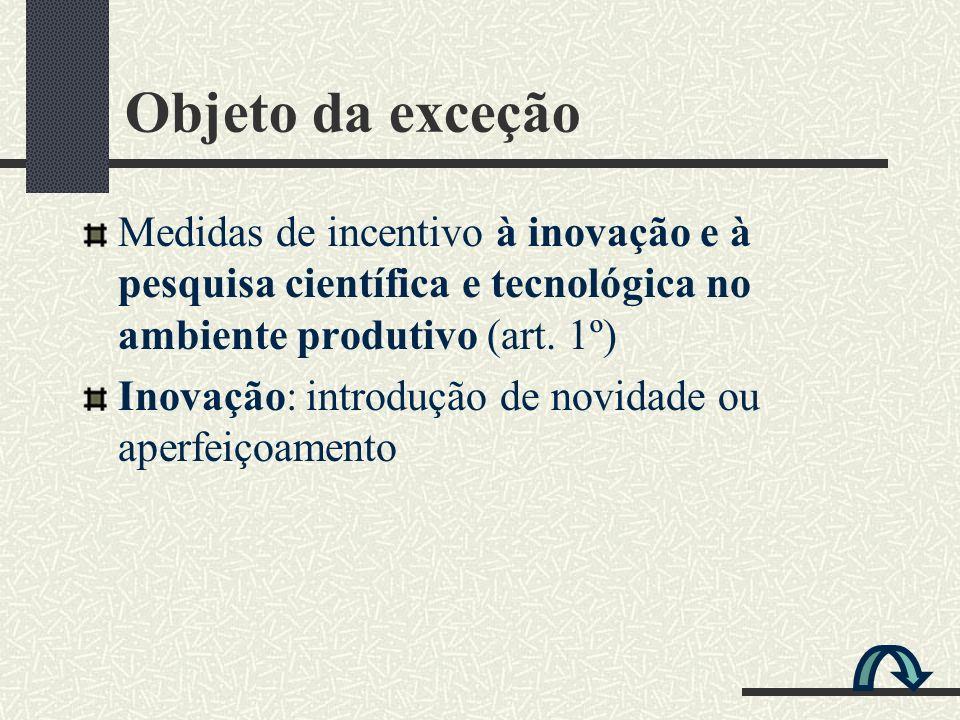 Objeto da exceção Medidas de incentivo à inovação e à pesquisa científica e tecnológica no ambiente produtivo (art. 1º) Inovação: introdução de novida