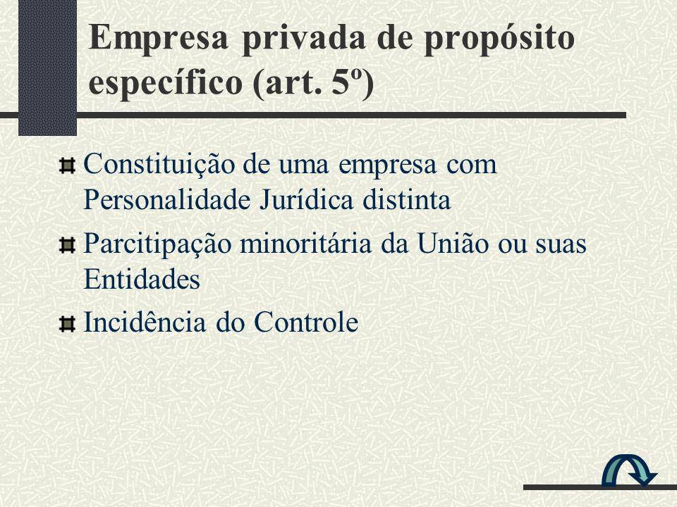 Empresa privada de propósito específico (art. 5º) Constituição de uma empresa com Personalidade Jurídica distinta Parcitipação minoritária da União ou