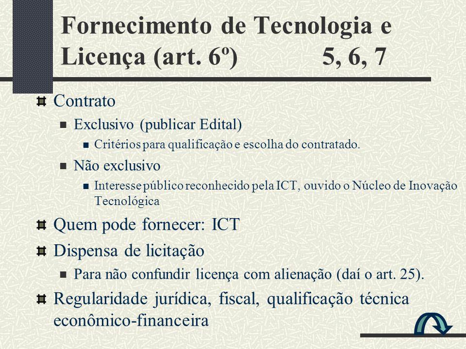 Fornecimento de Tecnologia e Licença (art. 6º) 5, 6, 7 Contrato Exclusivo (publicar Edital) Critérios para qualificação e escolha do contratado. Não e