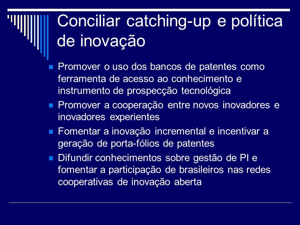 Conciliar catching-up e política de inovação Promover o uso dos bancos de patentes como ferramenta de acesso ao conhecimento e instrumento de prospecç
