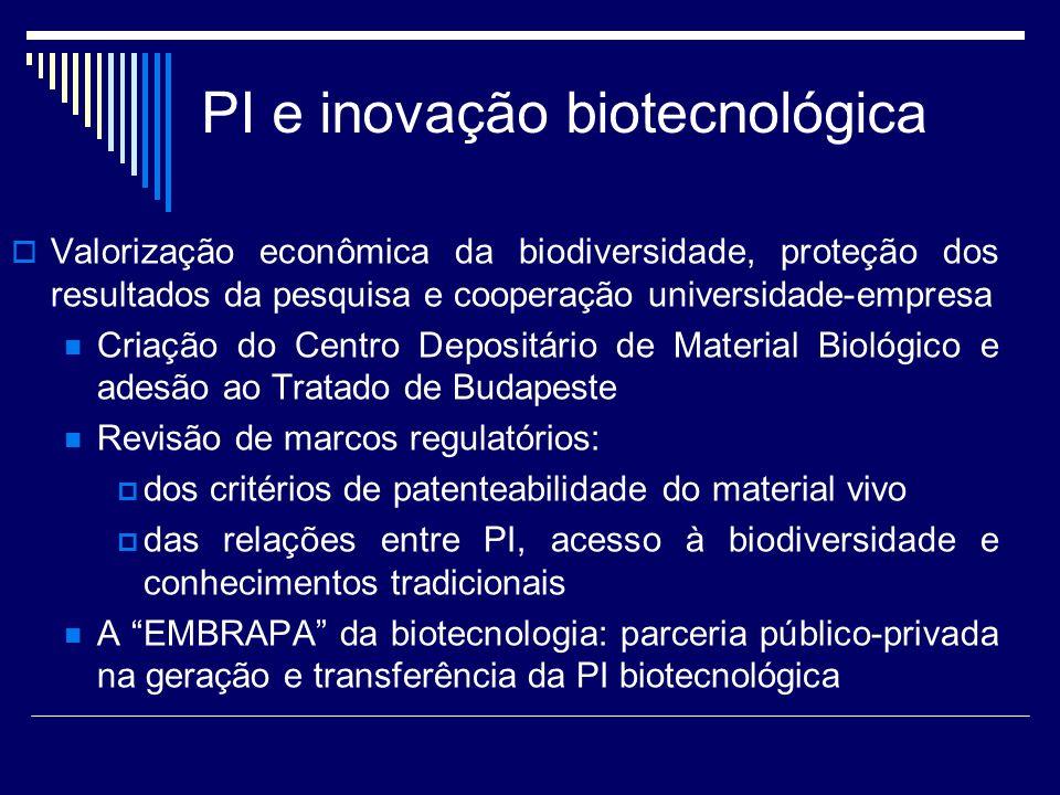PI e inovação biotecnológica Valorização econômica da biodiversidade, proteção dos resultados da pesquisa e cooperação universidade-empresa Criação do