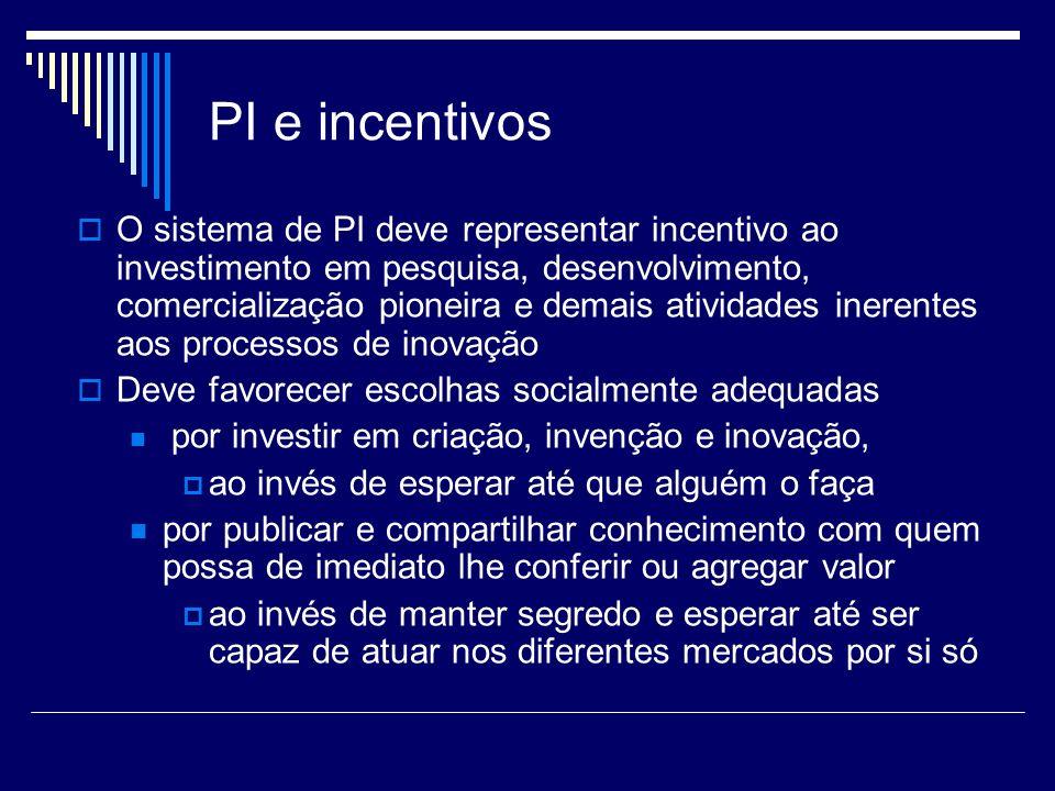 PI e incentivos O sistema de PI deve representar incentivo ao investimento em pesquisa, desenvolvimento, comercialização pioneira e demais atividades