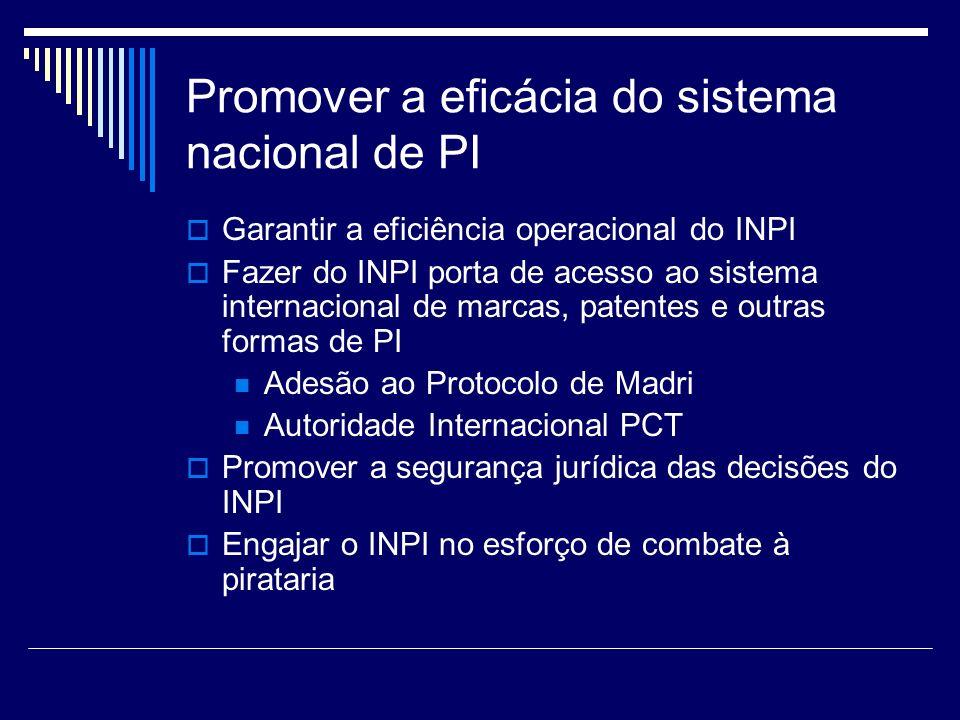 Promover a eficácia do sistema nacional de PI Garantir a eficiência operacional do INPI Fazer do INPI porta de acesso ao sistema internacional de marc