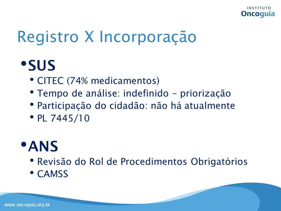 www.oncoguia.org.br SUS CITEC (74% medicamentos) Tempo de análise: indefinido – priorização Participação do cidadão: não há atualmente PL 7445/10 ANS