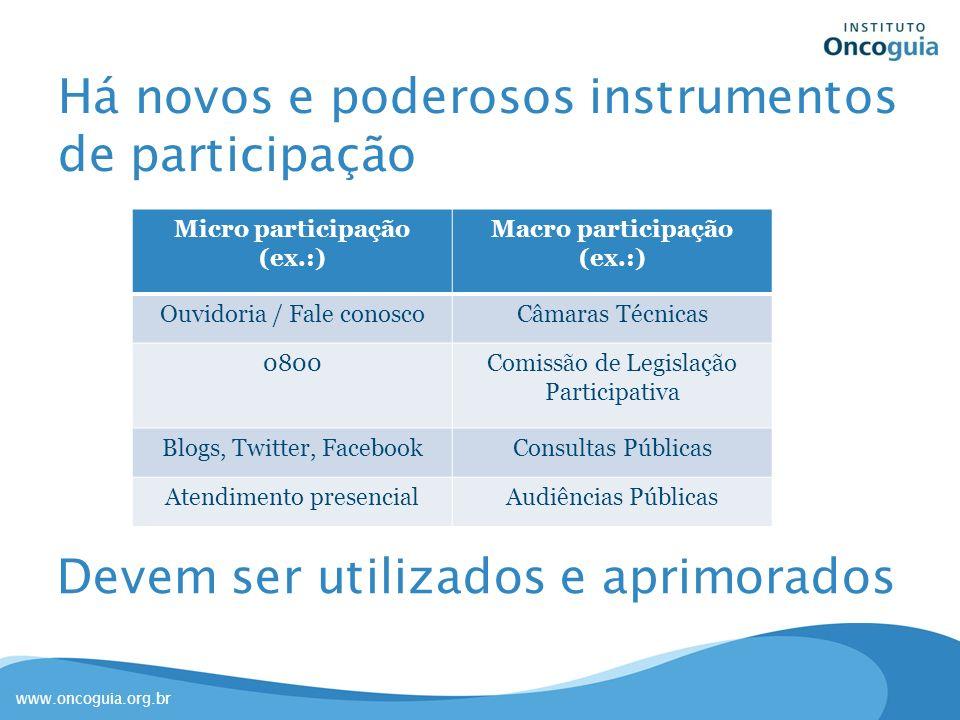 www.oncoguia.org.br Há novos e poderosos instrumentos de participação Devem ser utilizados e aprimorados Micro participação (ex.:) Macro participação
