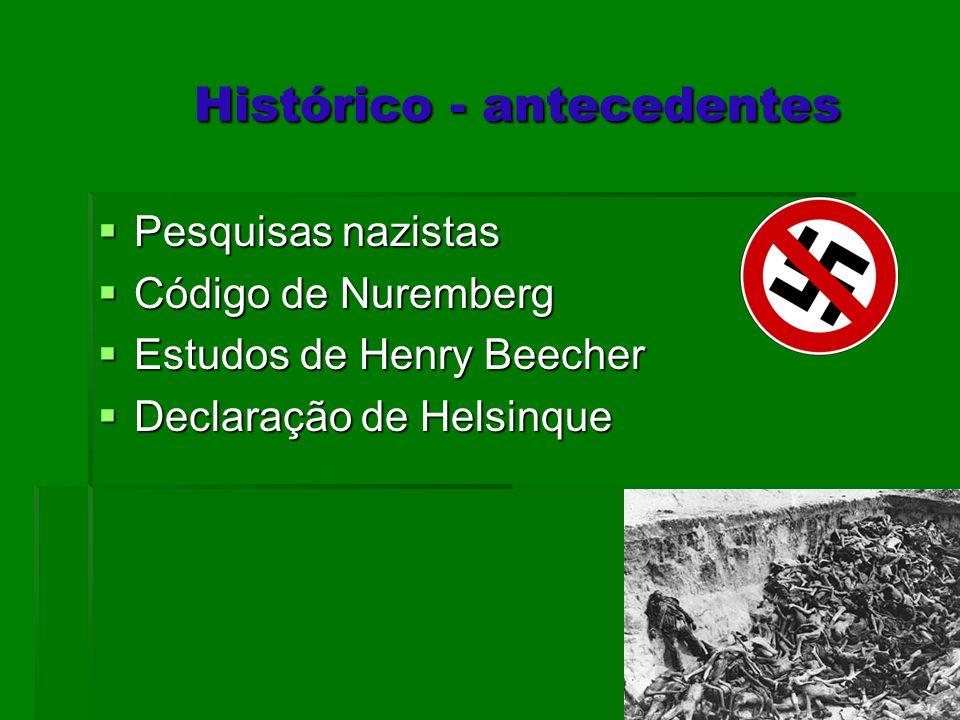 Histórico - antecedentes Histórico - antecedentes Pesquisas nazistas Pesquisas nazistas Código de Nuremberg Código de Nuremberg Estudos de Henry Beech