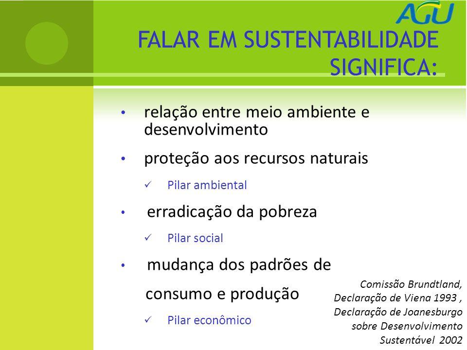 FALAR EM SUSTENTABILIDADE SIGNIFICA: relação entre meio ambiente e desenvolvimento proteção aos recursos naturais Pilar ambiental erradicação da pobre