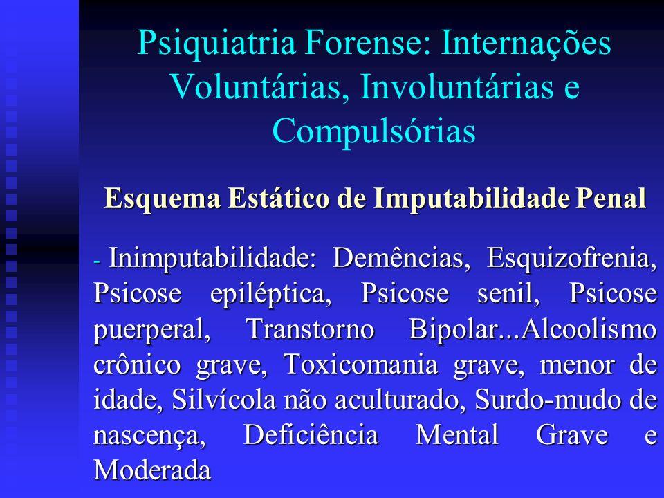 - Inimputabilidade: Demências, Esquizofrenia, Psicose epiléptica, Psicose senil, Psicose puerperal, Transtorno Bipolar...Alcoolismo crônico grave, Tox