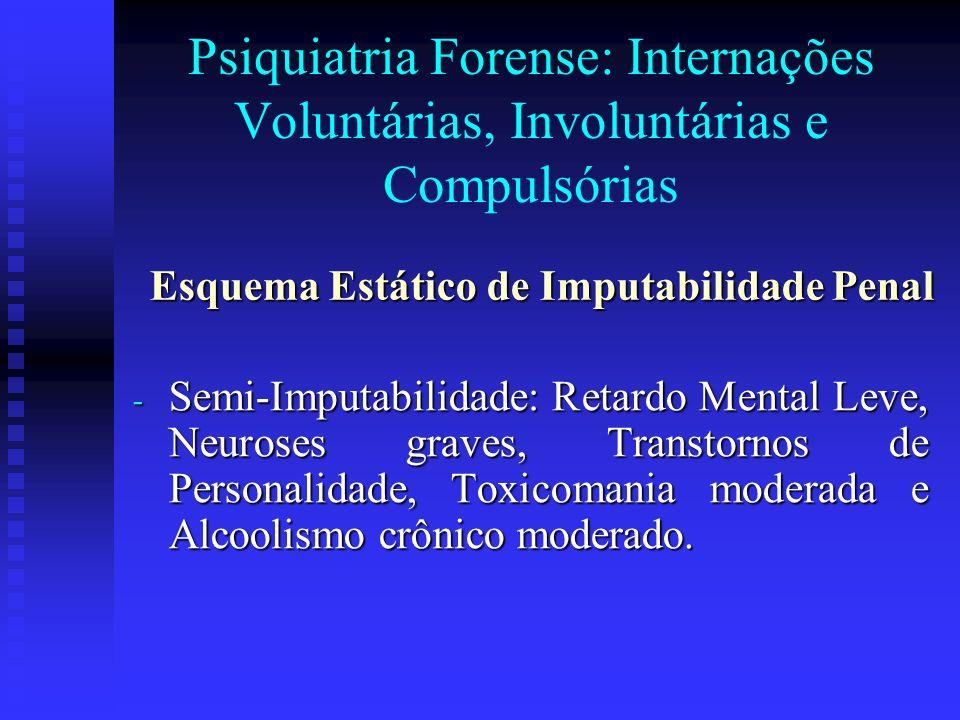 Psiquiatria Forense: Internações Voluntárias, Involuntárias e Compulsórias - Semi-Imputabilidade: Retardo Mental Leve, Neuroses graves, Transtornos de