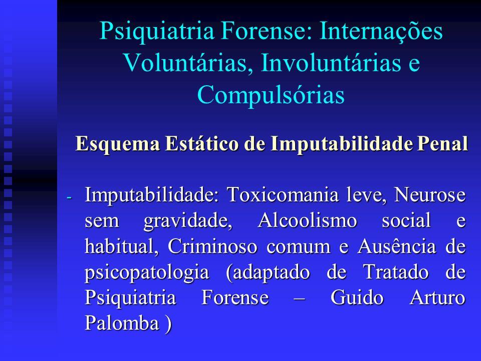 - Imputabilidade: Toxicomania leve, Neurose sem gravidade, Alcoolismo social e habitual, Criminoso comum e Ausência de psicopatologia (adaptado de Tra