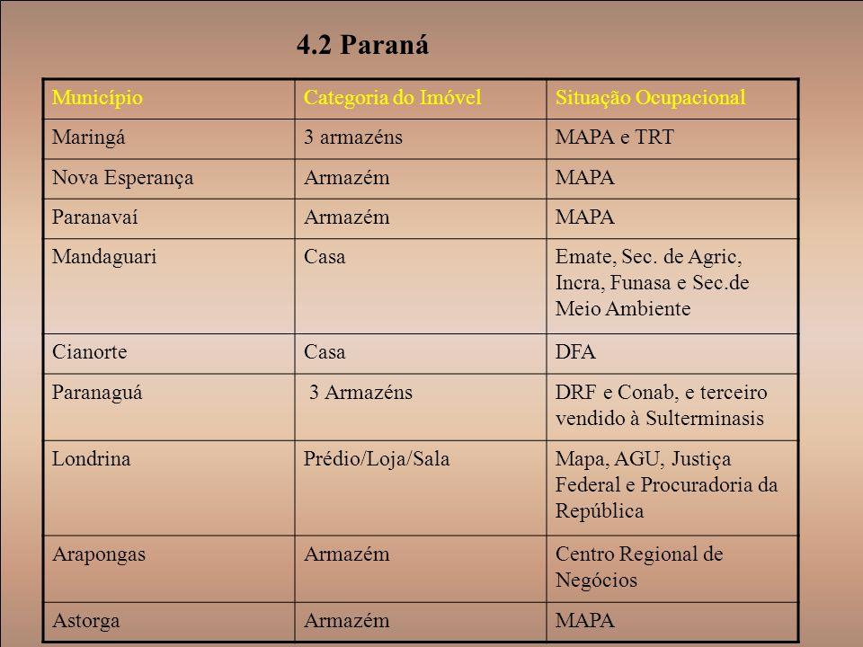 4.2 Paraná MunicípioCategoria do ImóvelSituação Ocupacional Maringá3 armazénsMAPA e TRT Nova EsperançaArmazémMAPA ParanavaíArmazémMAPA MandaguariCasaE