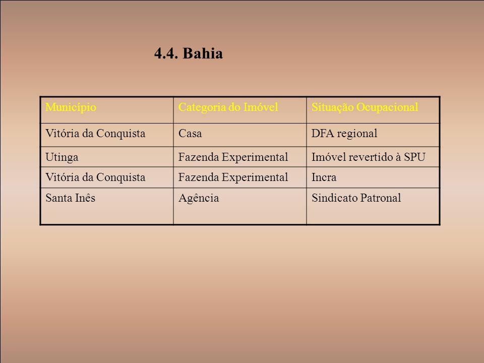 MunicípioCategoria do ImóvelSituação Ocupacional Vitória da ConquistaCasaDFA regional UtingaFazenda ExperimentalImóvel revertido à SPU Vitória da Conq