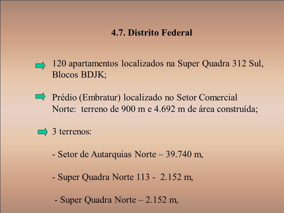 4.7. Distrito Federal 120 apartamentos localizados na Super Quadra 312 Sul, Blocos BDJK; Prédio (Embratur) localizado no Setor Comercial Norte: terren