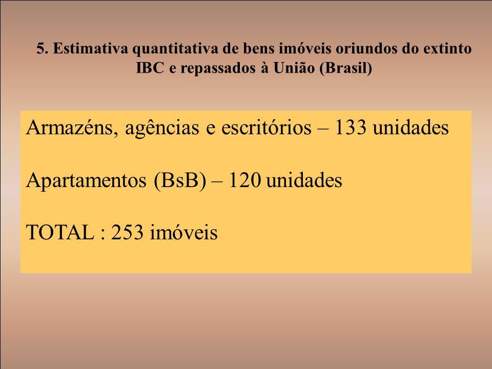 5. Estimativa quantitativa de bens imóveis oriundos do extinto IBC e repassados à União (Brasil) Armazéns, agências e escritórios – 133 unidades Apart