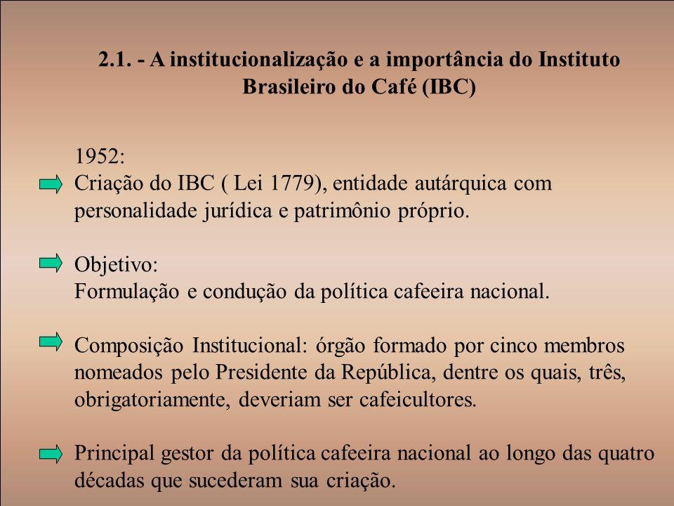 2.1. - A institucionalização e a importância do Instituto Brasileiro do Café (IBC) 1952: Criação do IBC ( Lei 1779), entidade autárquica com personali