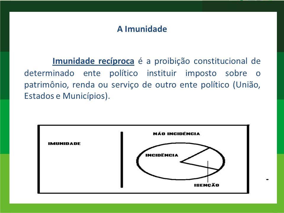 A Imunidade Imunidade recíproca é a proibição constitucional de determinado ente político instituir imposto sobre o patrimônio, renda ou serviço de ou
