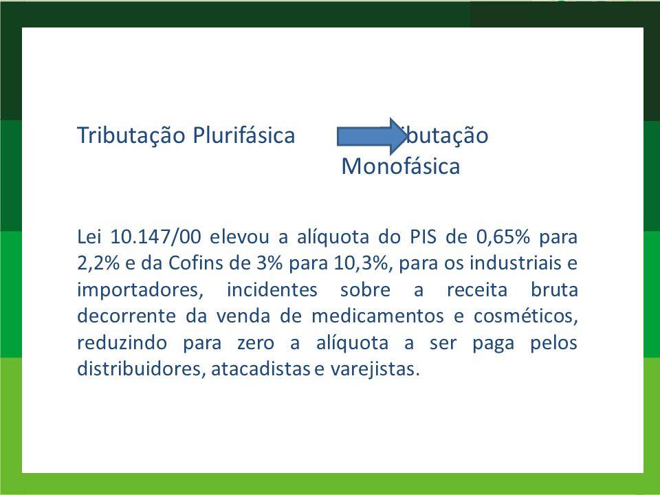 Tributação Plurifásica Tributação Monofásica Lei 10.147/00 elevou a alíquota do PIS de 0,65% para 2,2% e da Cofins de 3% para 10,3%, para os industria