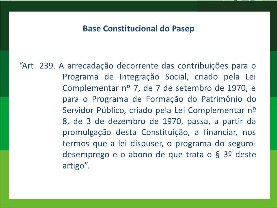 Base Constitucional do Pasep Art. 239. A arrecadação decorrente das contribuições para o Programa de Integração Social, criado pela Lei Complementar n