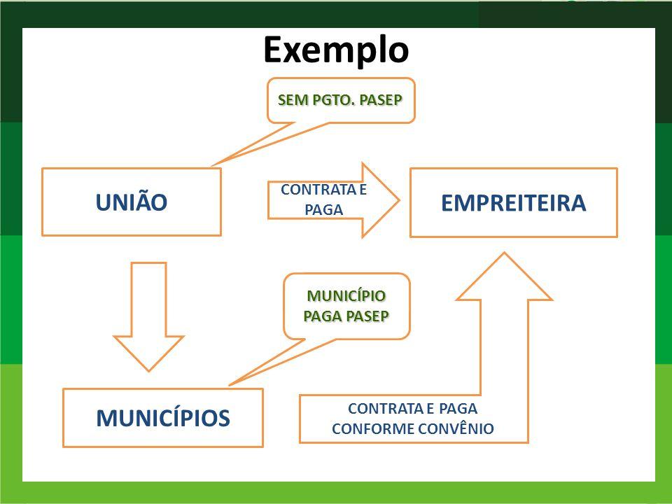 Exemplo UNIÃO CONTRATA E PAGA EMPREITEIRA SEM PGTO. PASEP CONTRATA E PAGA CONFORME CONVÊNIO MUNICÍPIOS MUNICÍPIO PAGA PASEP