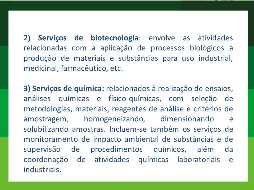 2) Serviços de biotecnologia: envolve as atividades relacionadas com a aplicação de processos biológicos à produção de materiais e substâncias para us